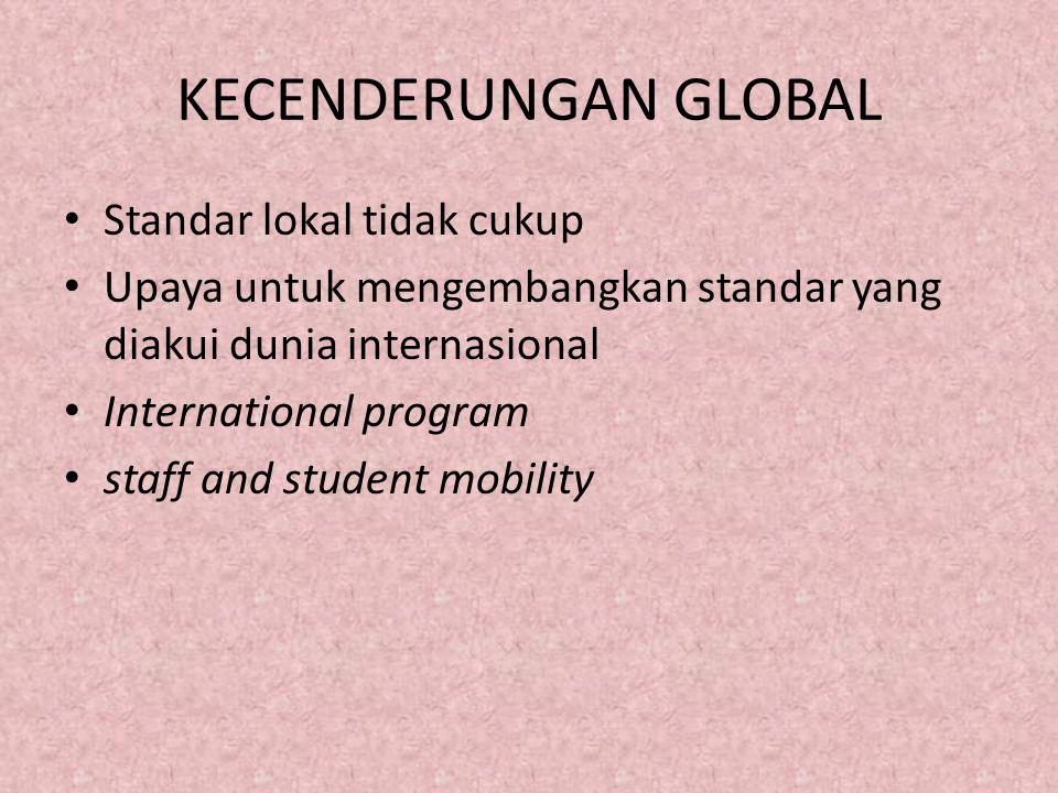 KECENDERUNGAN GLOBAL Standar lokal tidak cukup Upaya untuk mengembangkan standar yang diakui dunia internasional International program staff and stude