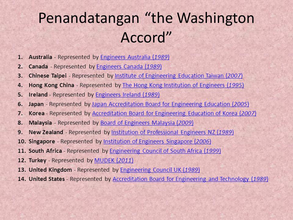 "Penandatangan ""the Washington Accord"" 1.Australia - Represented by Engineers Australia (1989)Engineers Australia (1989) 2.Canada - Represented by Engi"