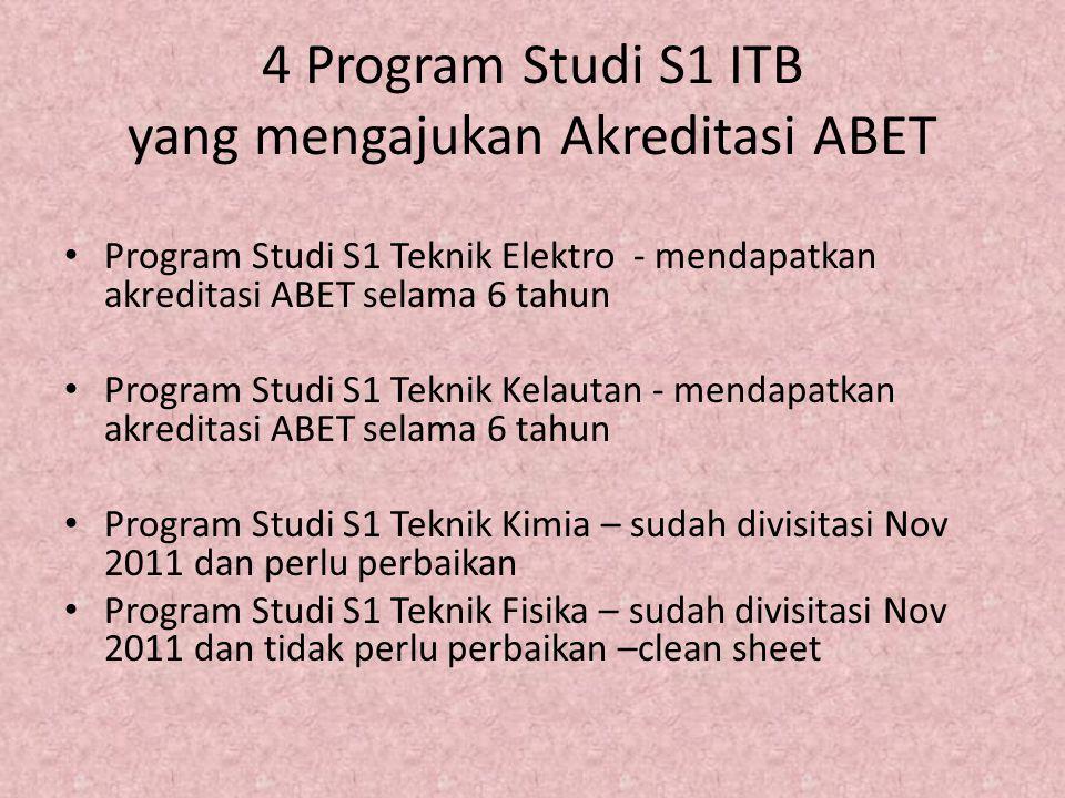 4 Program Studi S1 ITB yang mengajukan Akreditasi ABET Program Studi S1 Teknik Elektro - mendapatkan akreditasi ABET selama 6 tahun Program Studi S1 T