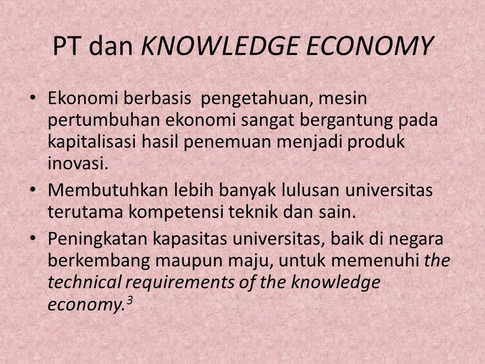 PT dan KNOWLEDGE ECONOMY Ekonomi berbasis pengetahuan, mesin pertumbuhan ekonomi sangat bergantung pada kapitalisasi hasil penemuan menjadi produk ino