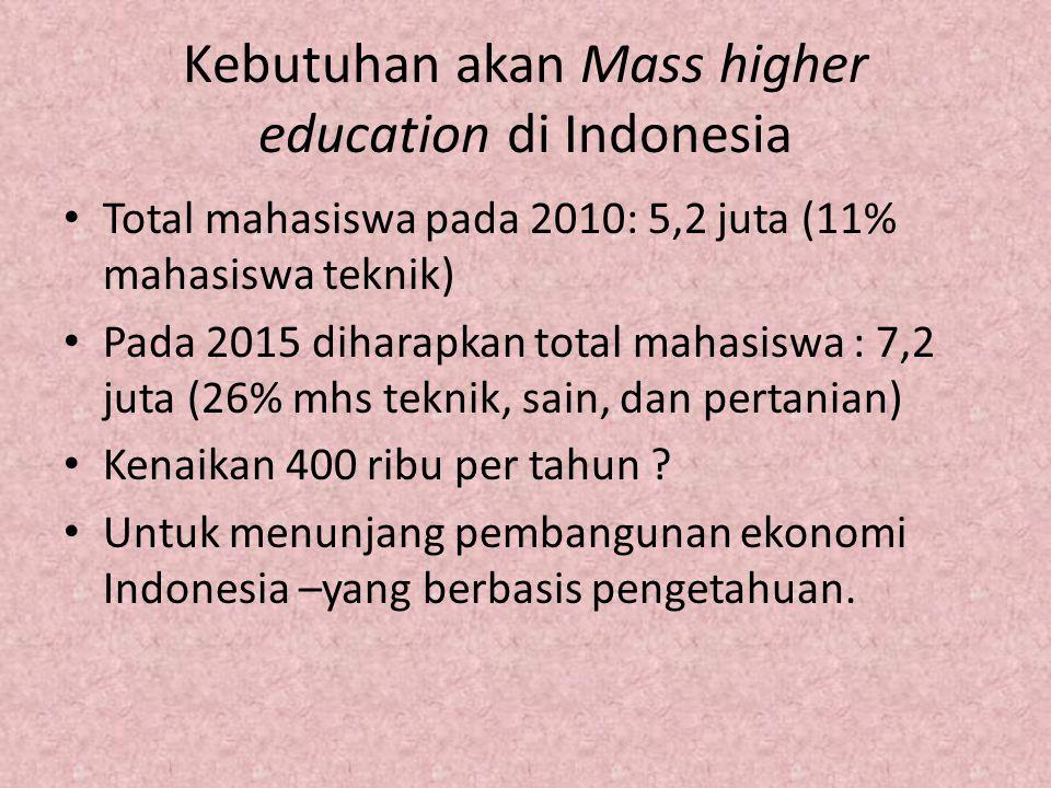 Kebutuhan akan Mass higher education di Indonesia Total mahasiswa pada 2010: 5,2 juta (11% mahasiswa teknik) Pada 2015 diharapkan total mahasiswa : 7,