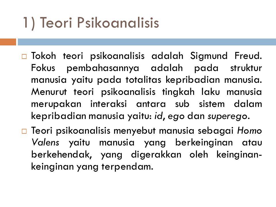1) Teori Psikoanalisis  Tokoh teori psikoanalisis adalah Sigmund Freud.