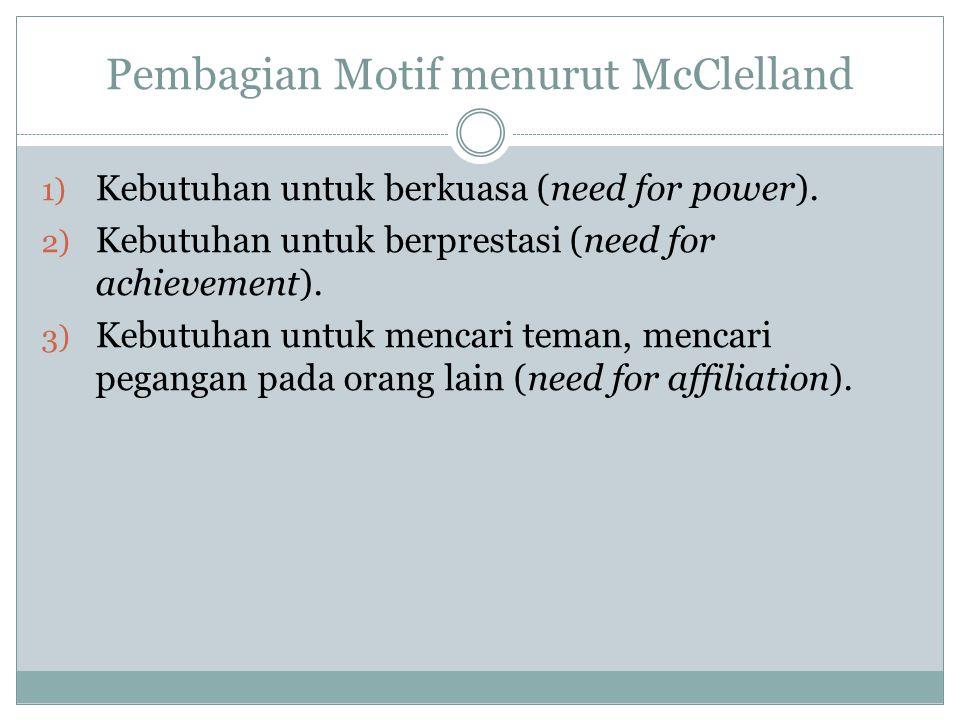 Pembagian Motif menurut McClelland 1) Kebutuhan untuk berkuasa (need for power). 2) Kebutuhan untuk berprestasi (need for achievement). 3) Kebutuhan u