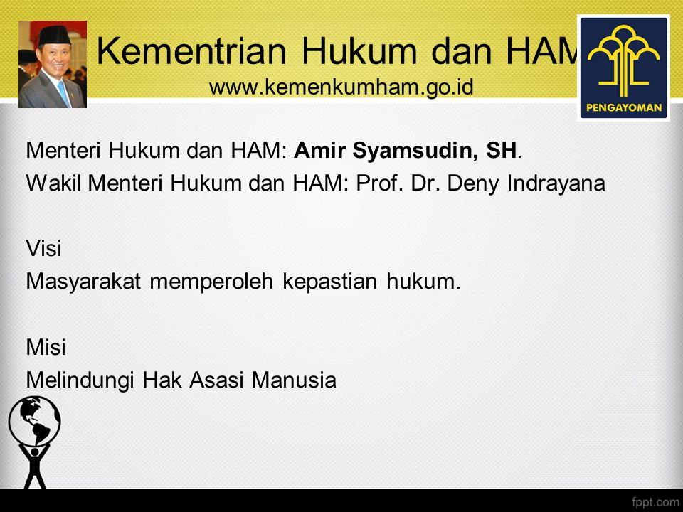 Kementrian Hukum dan HAM www.kemenkumham.go.id Menteri Hukum dan HAM: Amir Syamsudin, SH. Wakil Menteri Hukum dan HAM: Prof. Dr. Deny Indrayana Visi M