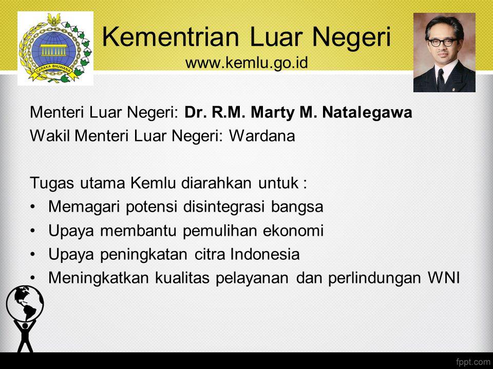 Kementrian Luar Negeri www.kemlu.go.id Menteri Luar Negeri: Dr. R.M. Marty M. Natalegawa Wakil Menteri Luar Negeri: Wardana Tugas utama Kemlu diarahka
