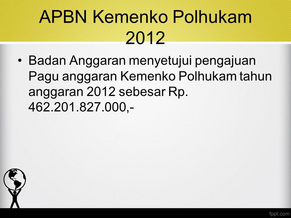 APBN Kemenko Polhukam 2012 Badan Anggaran menyetujui pengajuan Pagu anggaran Kemenko Polhukam tahun anggaran 2012 sebesar Rp. 462.201.827.000,-