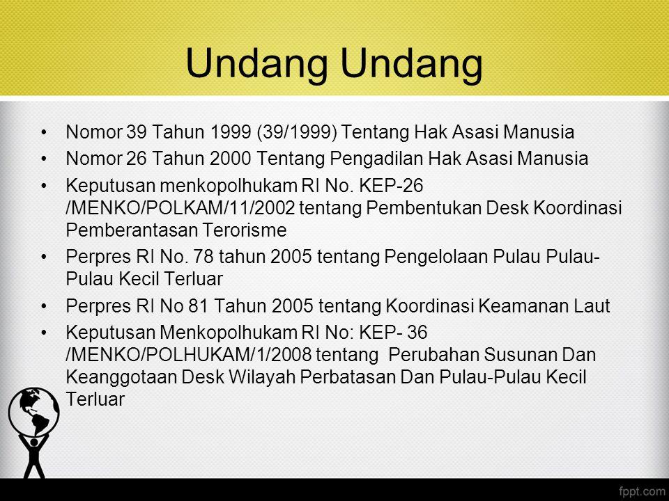 Undang Nomor 39 Tahun 1999 (39/1999) Tentang Hak Asasi Manusia Nomor 26 Tahun 2000 Tentang Pengadilan Hak Asasi Manusia Keputusan menkopolhukam RI No.