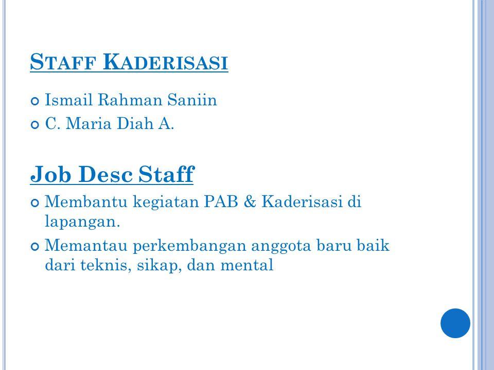 S TAFF K ADERISASI Ismail Rahman Saniin C.Maria Diah A.