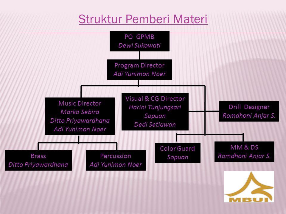 Struktur Pemberi Materi PO GPMB Dewi Sukowati Program Director Adi Yunimon Noer Brass Ditto Priyawardhana Percussion Adi Yunimon Noer Drill Designer Romdhoni Anjar S.