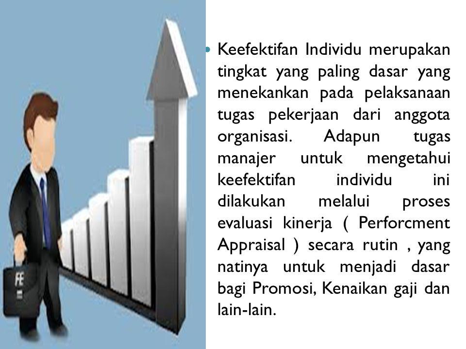 Keefektifan Individu merupakan tingkat yang paling dasar yang menekankan pada pelaksanaan tugas pekerjaan dari anggota organisasi. Adapun tugas manaje