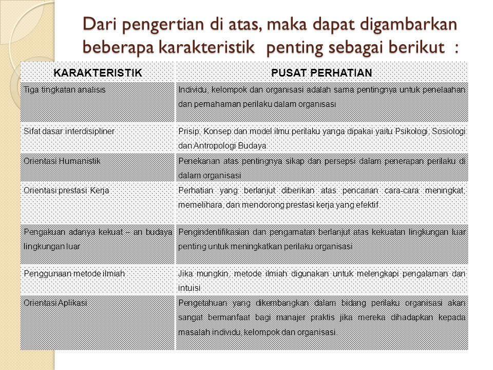 Dari pengertian di atas, maka dapat digambarkan beberapa karakteristik penting sebagai berikut : KARAKTERISTIKPUSAT PERHATIAN Tiga tingkatan analisis