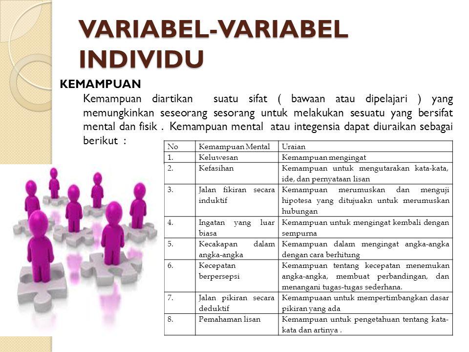 VARIABEL-VARIABEL INDIVIDU NoKemampuan MentalUraian 1.KeluwesanKemampuan mengingat 2.Kefasihan Kemampuan untuk mengutarakan kata-kata, ide, dan pernya