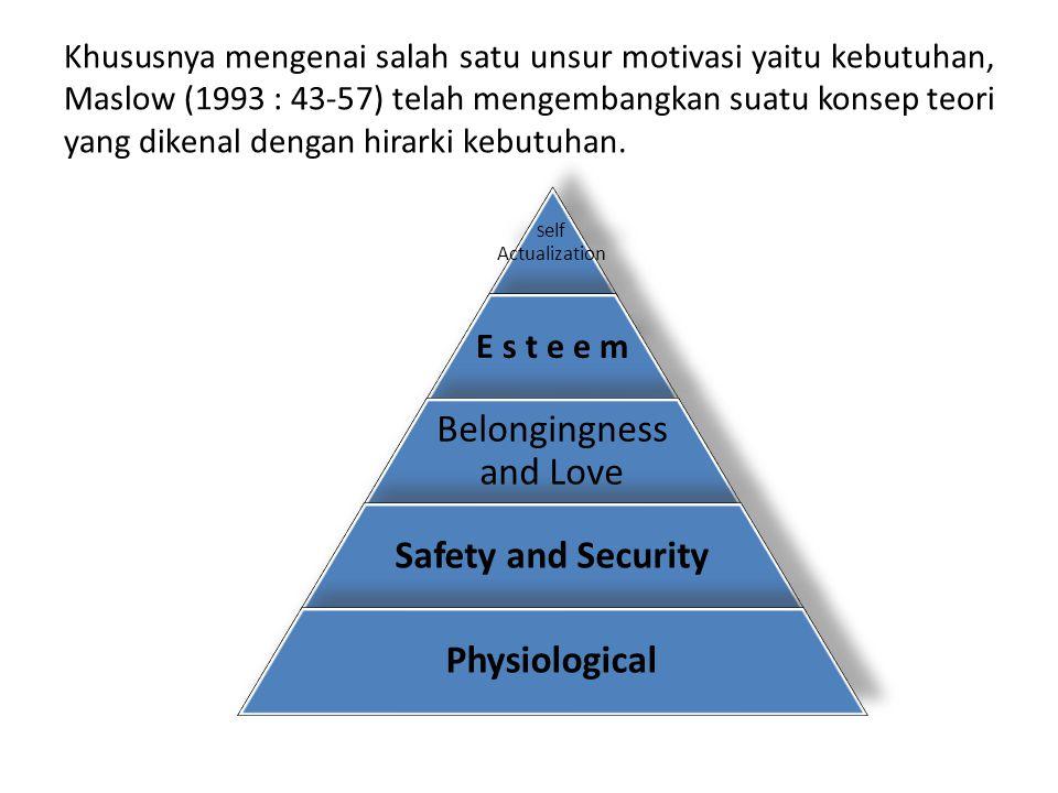 Khususnya mengenai salah satu unsur motivasi yaitu kebutuhan, Maslow (1993 : 43-57) telah mengembangkan suatu konsep teori yang dikenal dengan hirarki kebutuhan.