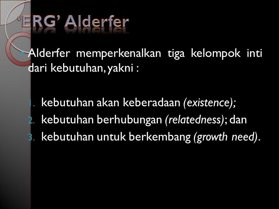 Alderfer memperkenalkan tiga kelompok inti dari kebutuhan, yakni : 1.