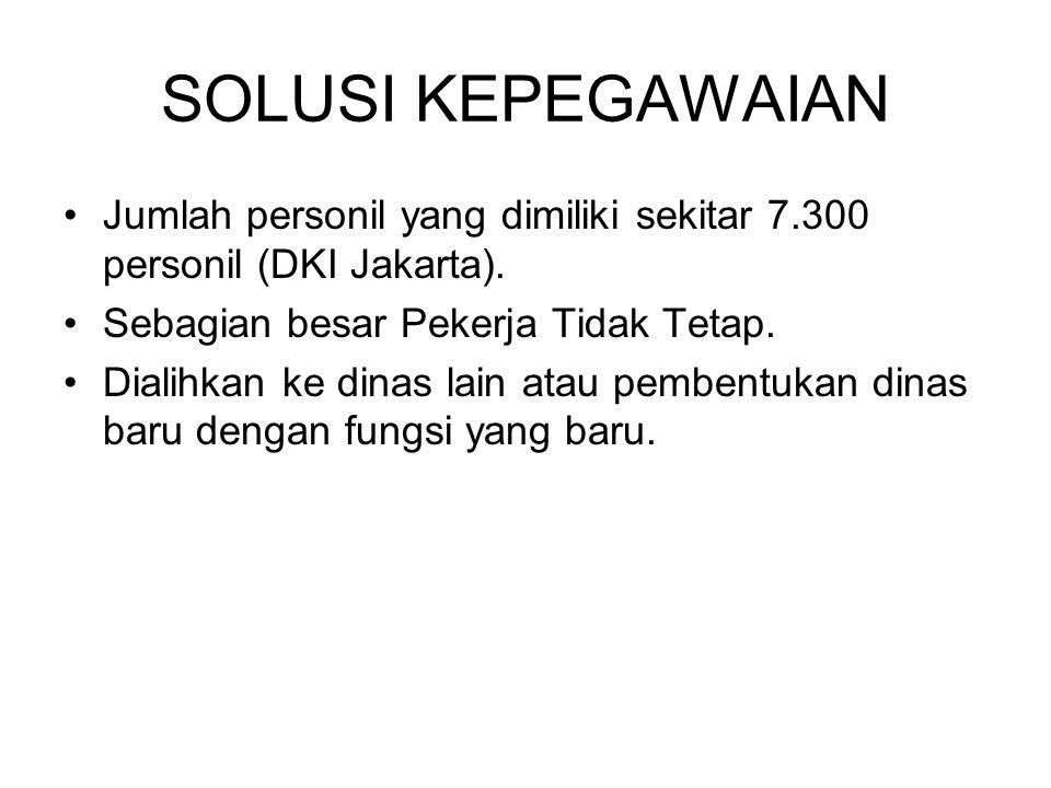 SOLUSI KEPEGAWAIAN Jumlah personil yang dimiliki sekitar 7.300 personil (DKI Jakarta). Sebagian besar Pekerja Tidak Tetap. Dialihkan ke dinas lain ata