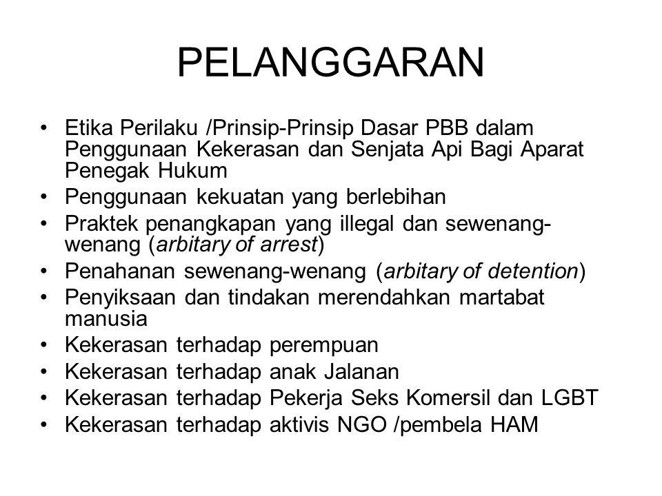 PELANGGARAN Etika Perilaku /Prinsip-Prinsip Dasar PBB dalam Penggunaan Kekerasan dan Senjata Api Bagi Aparat Penegak Hukum Penggunaan kekuatan yang berlebihan Praktek penangkapan yang illegal dan sewenang- wenang (arbitary of arrest) Penahanan sewenang-wenang (arbitary of detention) Penyiksaan dan tindakan merendahkan martabat manusia Kekerasan terhadap perempuan Kekerasan terhadap anak Jalanan Kekerasan terhadap Pekerja Seks Komersil dan LGBT Kekerasan terhadap aktivis NGO /pembela HAM