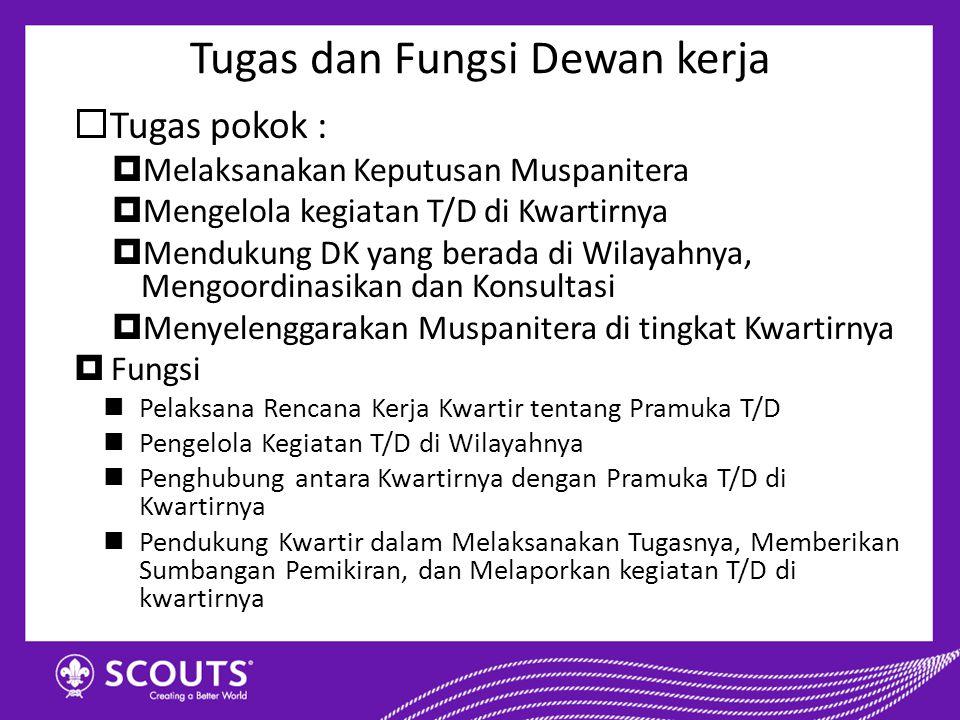 Tugas dan Fungsi Dewan kerja  Tugas pokok :  Melaksanakan Keputusan Muspanitera  Mengelola kegiatan T/D di Kwartirnya  Mendukung DK yang berada di
