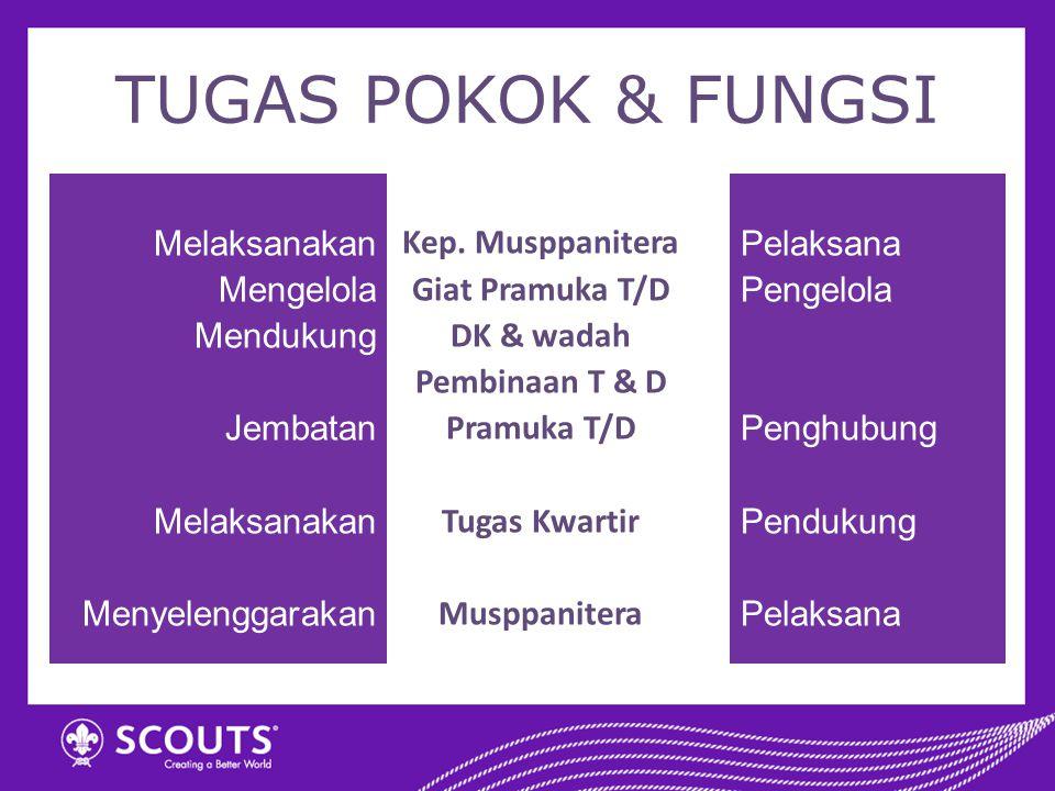 TUGAS POKOK & FUNGSI Kep. Musppanitera Giat Pramuka T/D DK & wadah Pembinaan T & D Pramuka T/D Tugas Kwartir Musppanitera Melaksanakan Mengelola Mendu