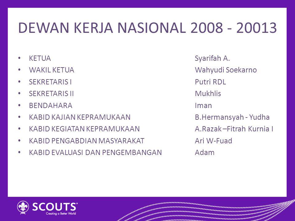 DEWAN KERJA NASIONAL 2008 - 20013 KETUASyarifah A. WAKIL KETUAWahyudi Soekarno SEKRETARIS IPutri RDL SEKRETARIS IIMukhlis BENDAHARAIman KABID KAJIAN K