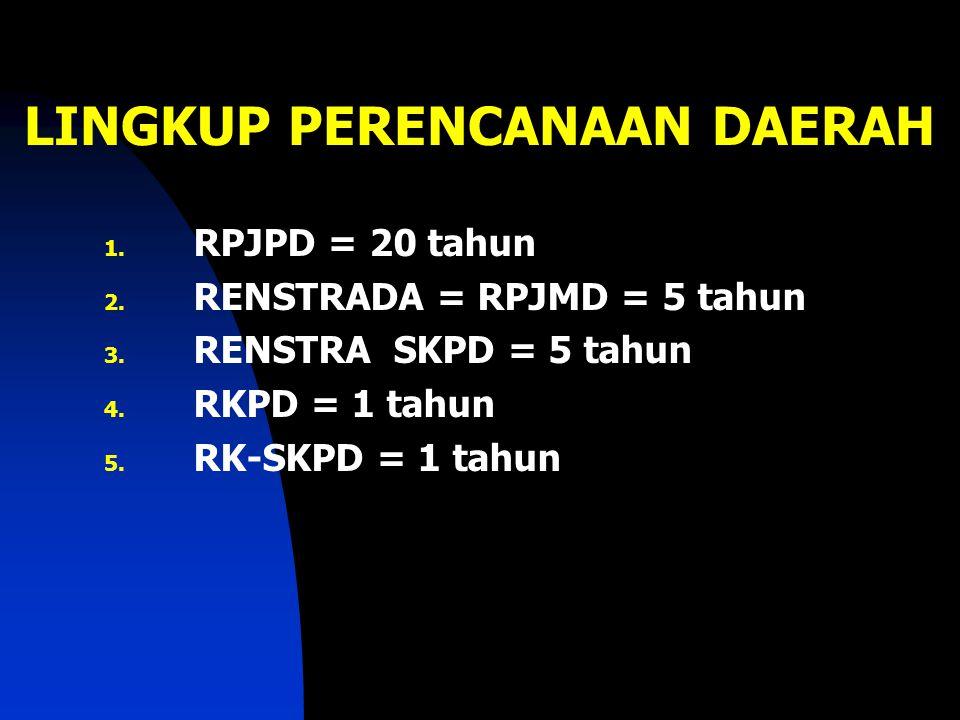 1.RPJPD = 20 tahun 2. RENSTRADA = RPJMD = 5 tahun 3.