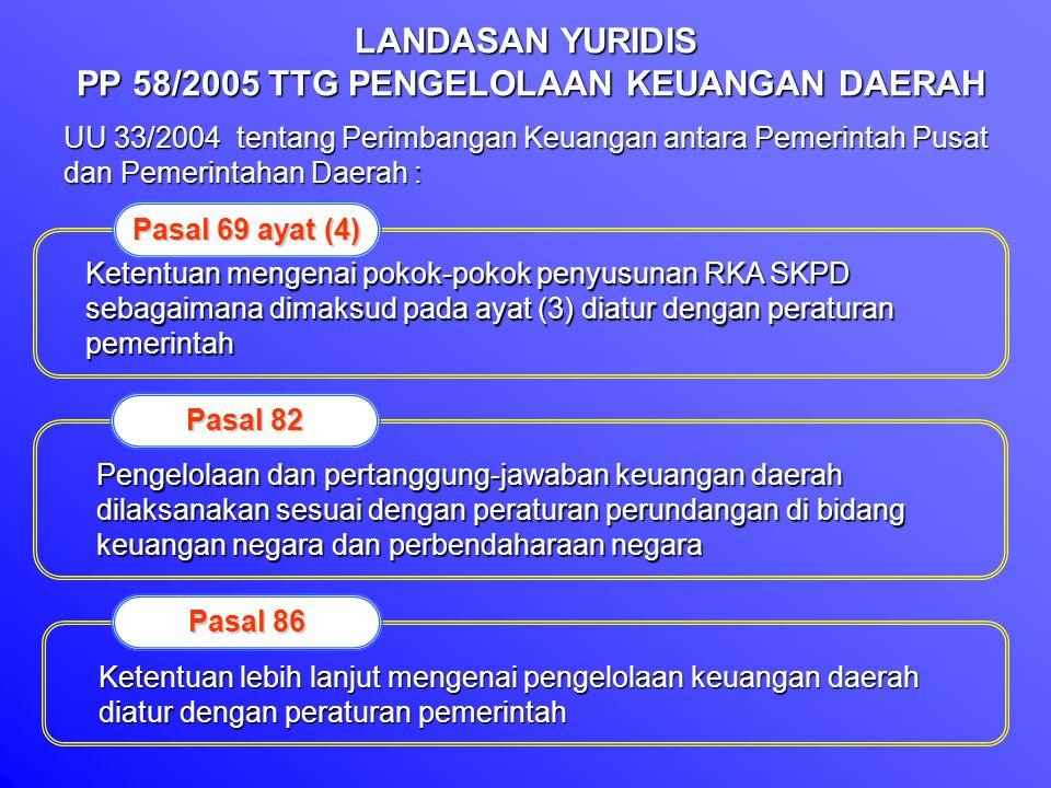 LANDASAN YURIDIS PP 58/2005 TTG PENGELOLAAN KEUANGAN DAERAH Ketentuan mengenai pokok-pokok penyusunan RKA SKPD sebagaimana dimaksud pada ayat (3) diatur dengan peraturan pemerintah Pengelolaan dan pertanggung-jawaban keuangan daerah dilaksanakan sesuai dengan peraturan perundangan di bidang keuangan negara dan perbendaharaan negara Pasal 69 ayat (4) Pasal 82 UU 33/2004 tentang Perimbangan Keuangan antara Pemerintah Pusat dan Pemerintahan Daerah : Ketentuan lebih lanjut mengenai pengelolaan keuangan daerah diatur dengan peraturan pemerintah Pasal 86