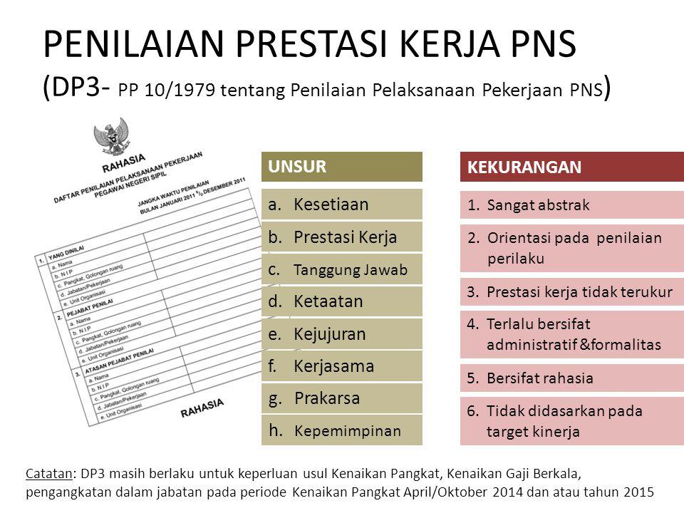 PENILAIAN PRESTASI KERJA PNS (DP3- PP 10/1979 tentang Penilaian Pelaksanaan Pekerjaan PNS ) a. Kesetiaan b. Prestasi Kerja c. Tanggung Jawab d.Ketaata
