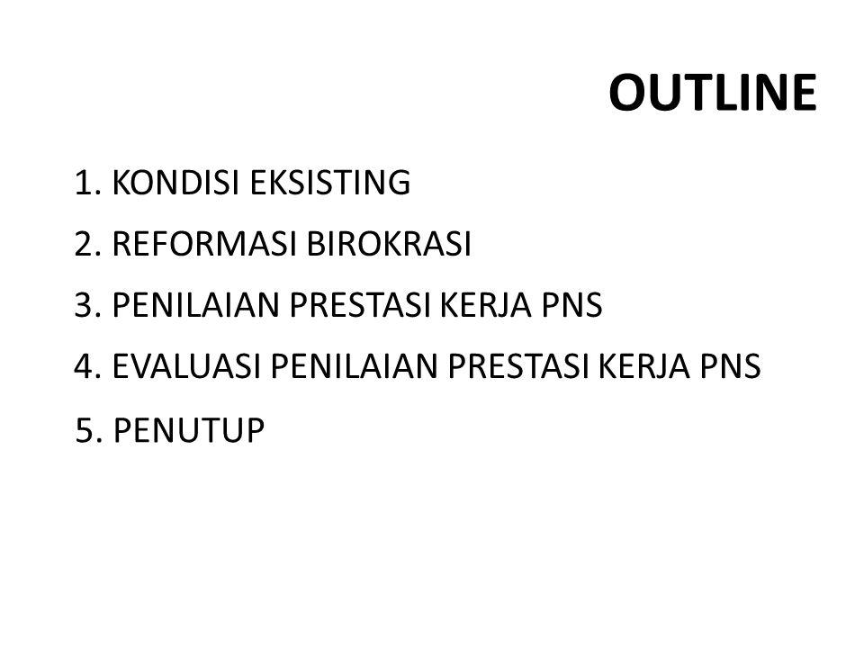 dongengplanologi.blogspot.com TERHITUNG MULAI JANUARI 2014 SETIAP PNS WAJIB MENYUSUN SKP SASARAN KERJA PEGAWAI (SKP)
