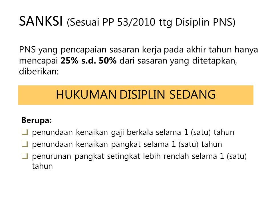 PNS yang pencapaian sasaran kerja pada akhir tahun hanya mencapai 25% s.d. 50% dari sasaran yang ditetapkan, diberikan: Berupa:  penundaan kenaikan g