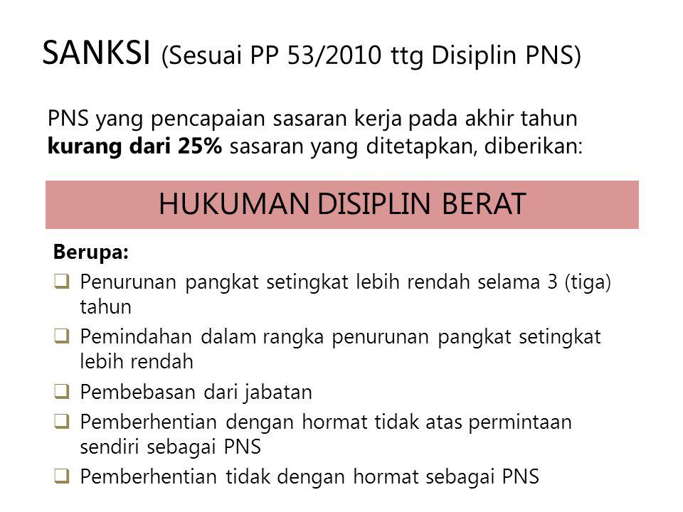 PNS yang pencapaian sasaran kerja pada akhir tahun kurang dari 25% sasaran yang ditetapkan, diberikan: SANKSI (Sesuai PP 53/2010 ttg Disiplin PNS) HUK