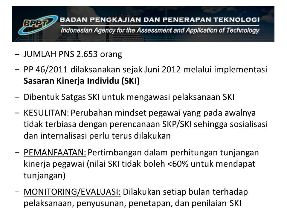 −JUMLAH PNS 2.653 orang −PP 46/2011 dilaksanakan sejak Juni 2012 melalui implementasi Sasaran Kinerja Individu (SKI) −KESULITAN: Perubahan mindset peg