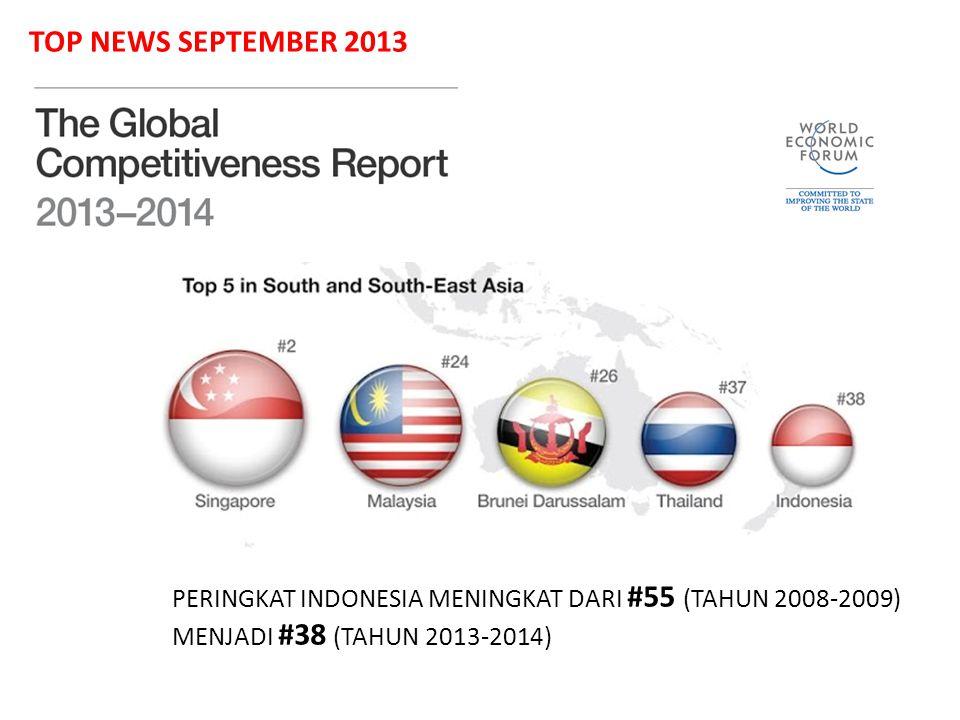 TOP NEWS SEPTEMBER 2013 PERINGKAT INDONESIA MENINGKAT DARI #55 (TAHUN 2008-2009) MENJADI #38 (TAHUN 2013-2014)