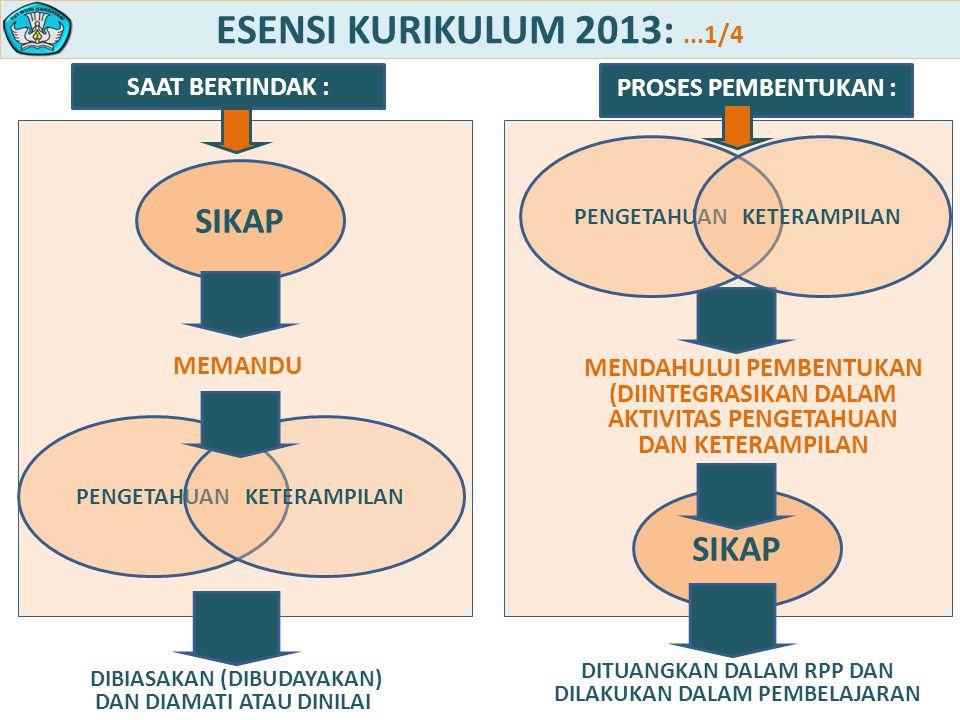 ESENSI KURIKULUM 2013:...1/4 SAAT BERTINDAK : SIKAP MEMANDU PENGETAHUANKETERAMPILAN SIKAP MENDAHULUI PEMBENTUKAN (DIINTEGRASIKAN DALAM AKTIVITAS PENGETAHUAN DAN KETERAMPILAN PENGETAHUANKETERAMPILAN DIBIASAKAN (DIBUDAYAKAN) DAN DIAMATI ATAU DINILAI DITUANGKAN DALAM RPP DAN DILAKUKAN DALAM PEMBELAJARAN PROSES PEMBENTUKAN :
