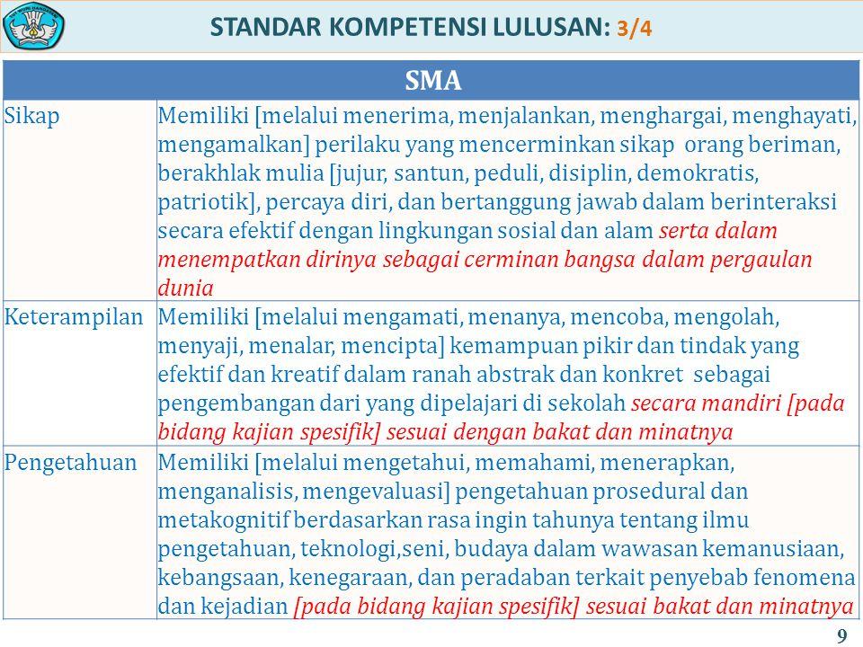 FUNGSI DAN TUJUAN (PP 32 Tahun 2013 ): 10/12 20 PENDIDIKAN MENENGAH terdiri atas : b.