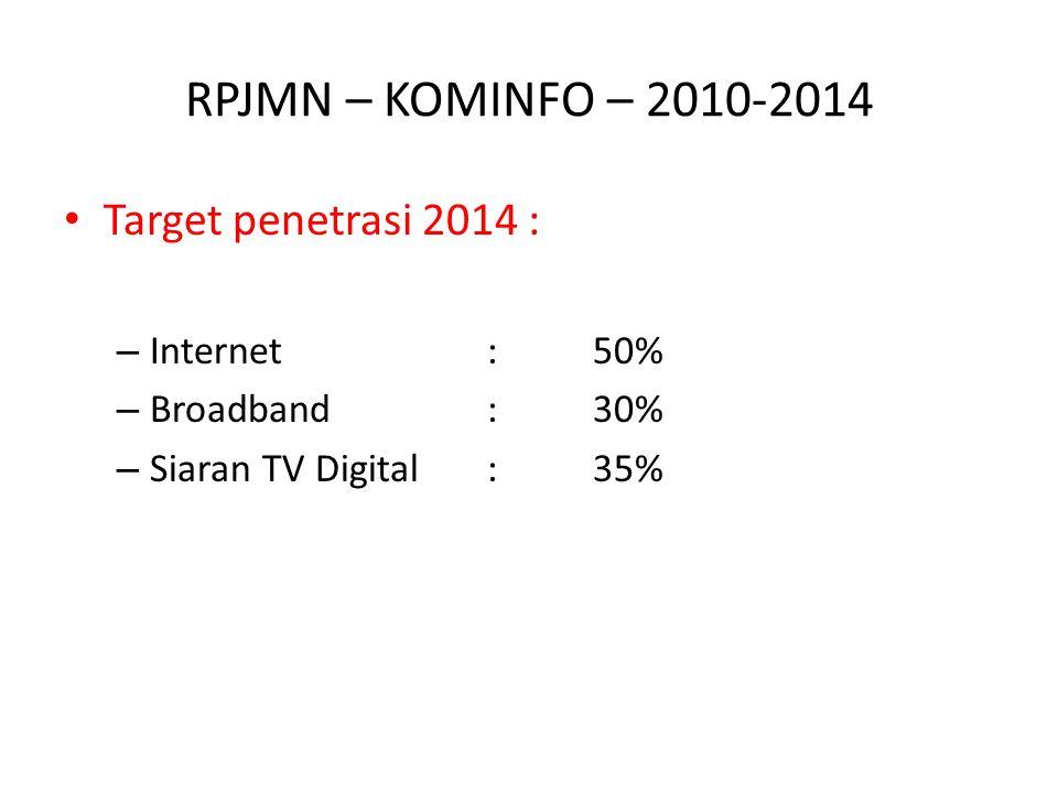 RPJMN – KOMINFO – 2010-2014 Target penetrasi 2014 : – Internet : 50% – Broadband:30% – Siaran TV Digital:35%