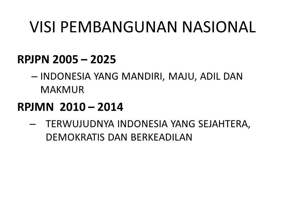 VISI PEMBANGUNAN NASIONAL RPJPN 2005 – 2025 – INDONESIA YANG MANDIRI, MAJU, ADIL DAN MAKMUR RPJMN 2010 – 2014 – TERWUJUDNYA INDONESIA YANG SEJAHTERA, DEMOKRATIS DAN BERKEADILAN