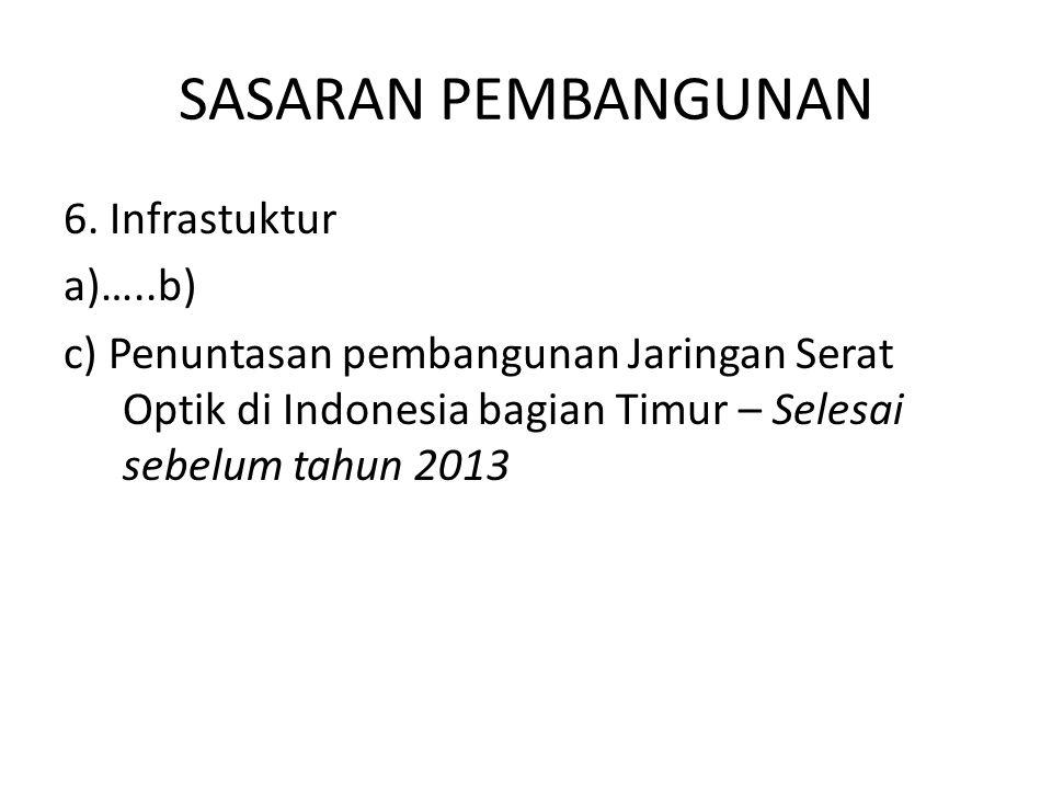 SASARAN PEMBANGUNAN 6.