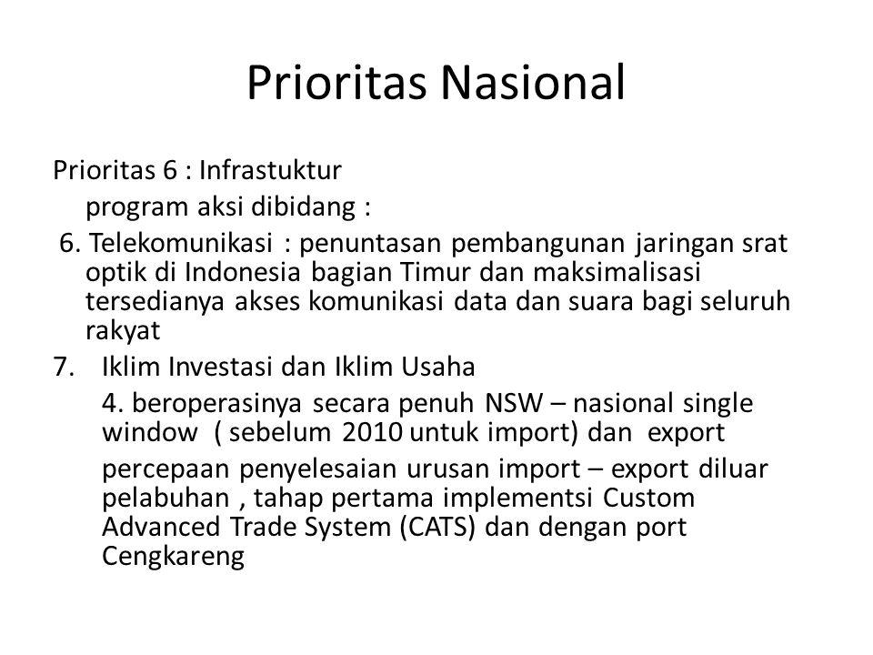 Prioritas Nasional Prioritas 6 : Infrastuktur program aksi dibidang : 6. Telekomunikasi : penuntasan pembangunan jaringan srat optik di Indonesia bagi