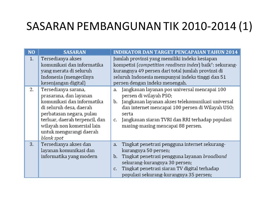 SASARAN PEMBANGUNAN TIK 2010-2014 (1)
