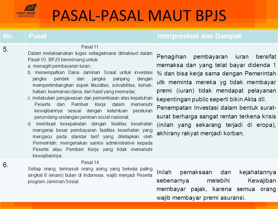 PASAL-PASAL MAUT BPJS No.PasalInterprestasi dan Dampak 5. Pasal 11 Dalam melaksanakan tugas sebagaimana dimaksud dalam Pasal 10, BPJS berwenang untuk: