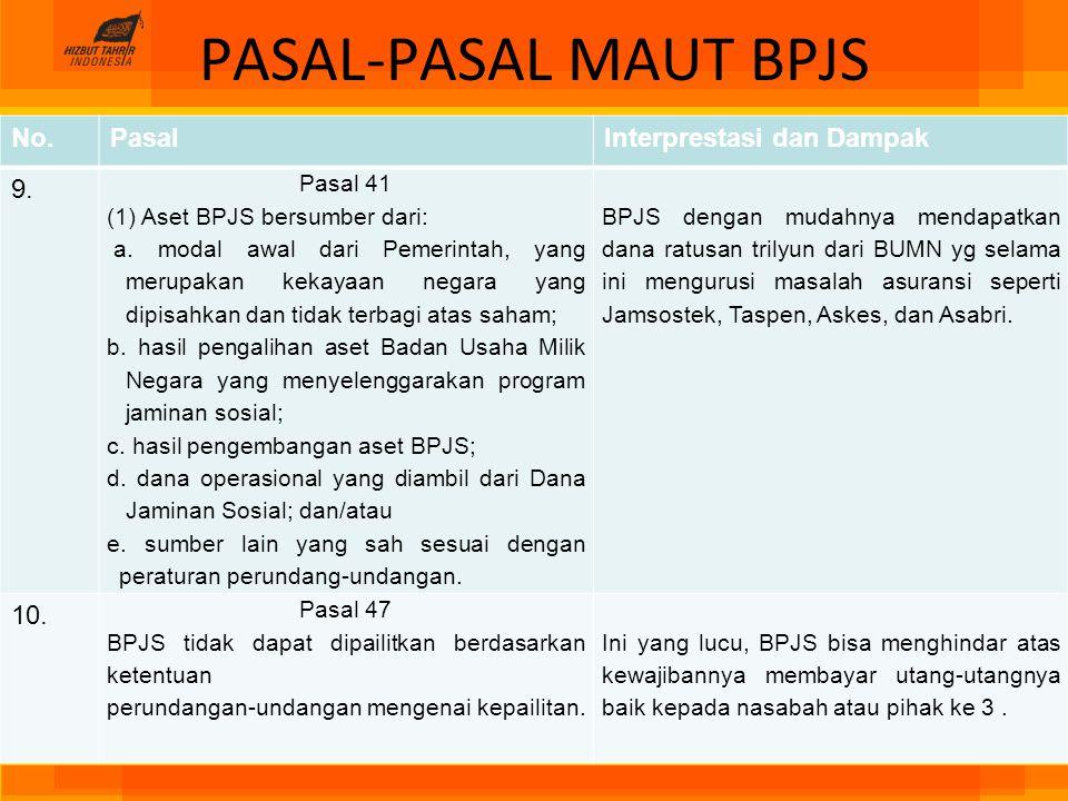 PASAL-PASAL MAUT BPJS No.PasalInterprestasi dan Dampak 9. Pasal 41 (1) Aset BPJS bersumber dari: a. modal awal dari Pemerintah, yang merupakan kekayaa