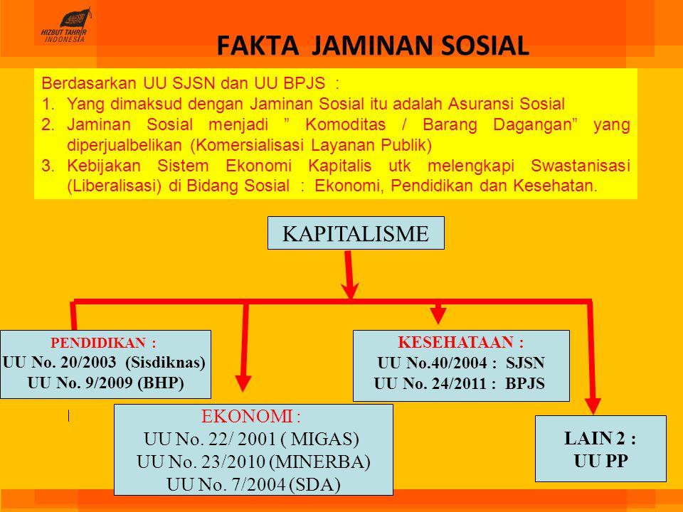 KAPITALISME PENDIDIKAN : UU No. 20/2003 (Sisdiknas) UU No. 9/2009 (BHP) EKONOMI : UU No. 22/ 2001 ( MIGAS) UU No. 23/2010 (MINERBA) UU No. 7/2004 (SDA