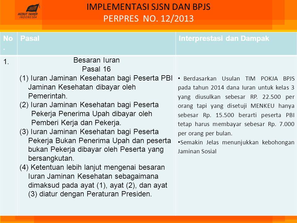 IMPLEMENTASI SJSN DAN BPJS PERPRES NO. 12/2013 No. PasalInterprestasi dan Dampak 1. Besaran Iuran Pasal 16 (1) Iuran Jaminan Kesehatan bagi Peserta PB