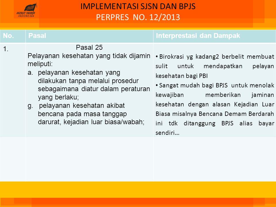 IMPLEMENTASI SJSN DAN BPJS PERPRES NO. 12/2013 No.PasalInterprestasi dan Dampak 1. Pasal 25 Pelayanan kesehatan yang tidak dijamin meliputi: a.pelayan