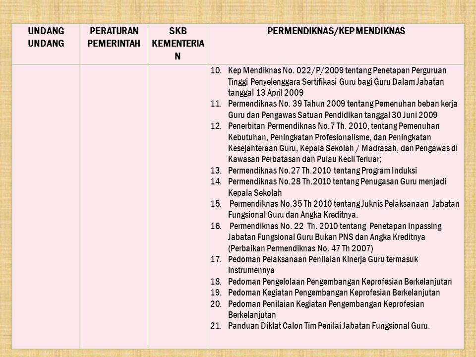 11 UNDANG PERATURAN PEMERINTAH SKB KEMENTERIA N PERMENDIKNAS/KEP MENDIKNAS 10.Kep Mendiknas No. 022/P/2009 tentang Penetapan Perguruan Tinggi Penyelen