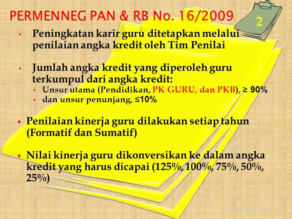 © DIREKTORAT PROFESI PENDIDIK - 2010 PERMENNEG PAN & RB No. 16/2009 Peningkatan karir guru ditetapkan melalui penilaian angka kredit oleh Tim Penilai