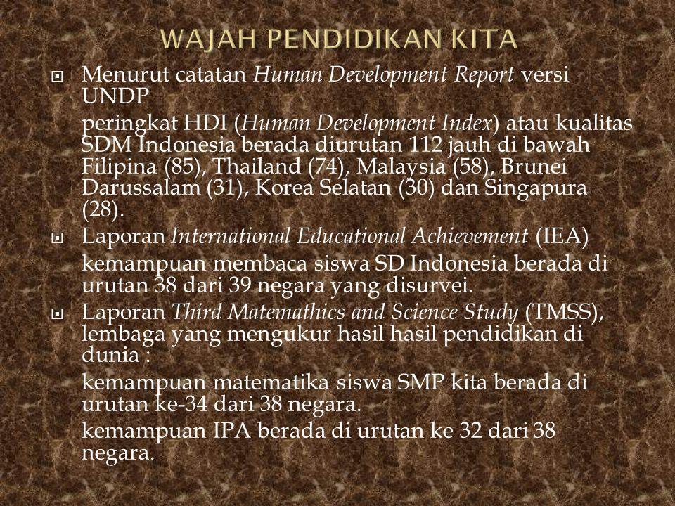  Menurut catatan Human Development Report versi UNDP peringkat HDI ( Human Development Index ) atau kualitas SDM Indonesia berada diurutan 112 jauh d