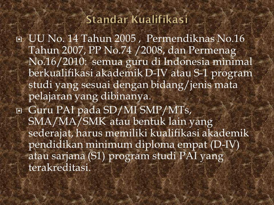  UU No. 14 Tahun 2005, Permendiknas No.16 Tahun 2007, PP No.74 /2008, dan Permenag No.16/2010: semua guru di Indonesia minimal berkualifikasi akademi