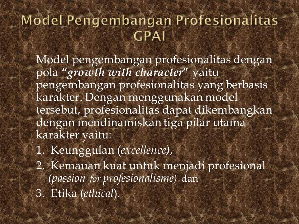 """Model pengembangan profesionalitas dengan pola """" growth with character """" yaitu pengembangan profesionalitas yang berbasis karakter. Dengan menggunakan"""