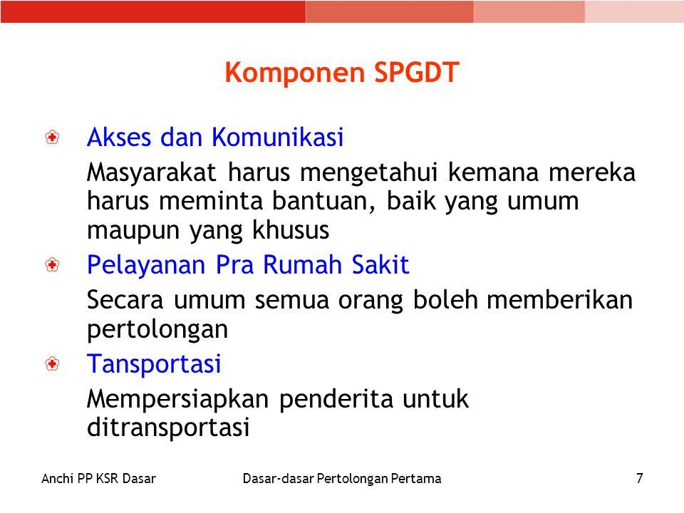 Anchi PP KSR DasarDasar-dasar Pertolongan Pertama7 Komponen SPGDT Akses dan Komunikasi Masyarakat harus mengetahui kemana mereka harus meminta bantuan