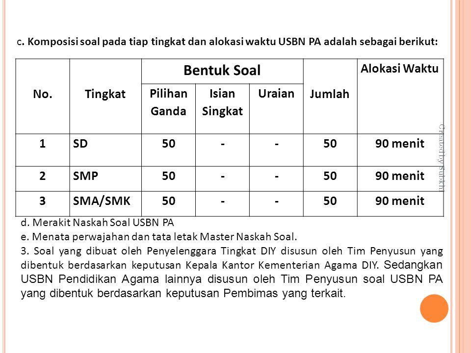 1. Penyelenggara Tingkat Pusat menyusun kisi-kisi soal USBN PAI dengan langkah-langkah sebagai berikut: a.Menentukan tim penyusun kisi-kisi USBN PAI T